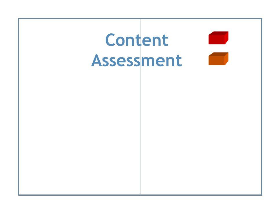 Content Assessment