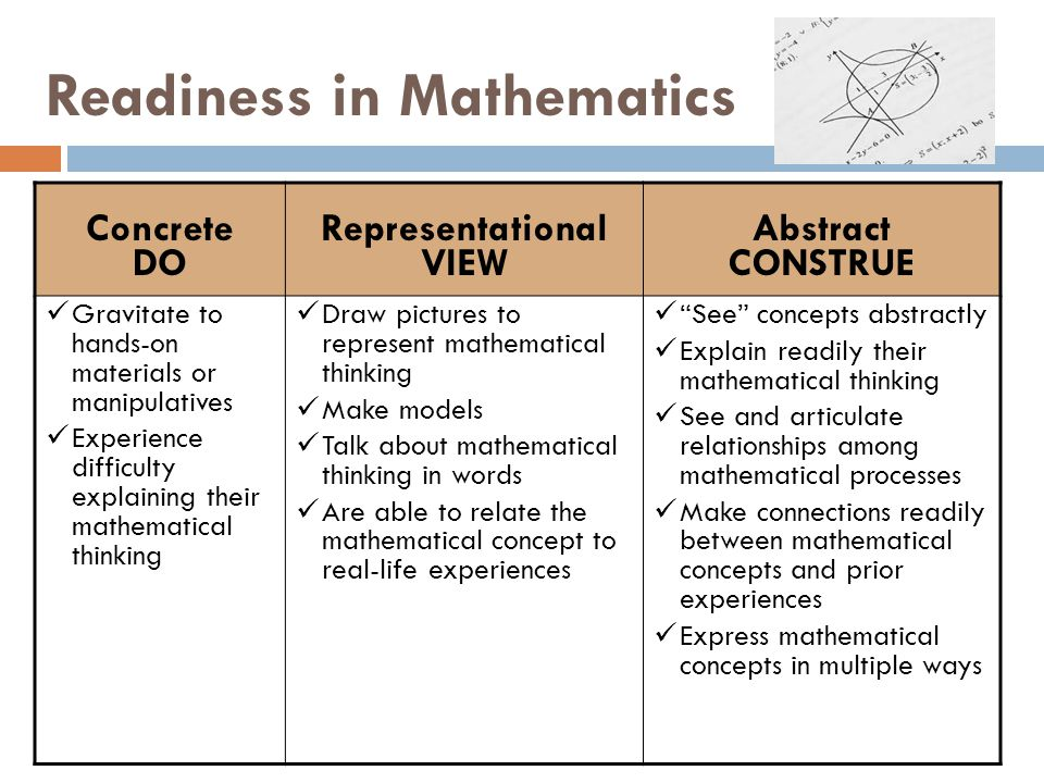 50 Readiness in Mathematics Concrete DO Representational VIEW Abstract CONSTRUE Gravitate to hands-on materials or manipulatives Experience difficulty explaining their mathematical thinking Draw pictures to represent mathematical thinking Make models Talk about mathematical thinking in words Are able to relate the mathematical concept to real-life experiences See concepts abstractly Explain readily their mathematical thinking See and articulate relationships among mathematical processes Make connections readily between mathematical concepts and prior experiences Express mathematical concepts in multiple ways