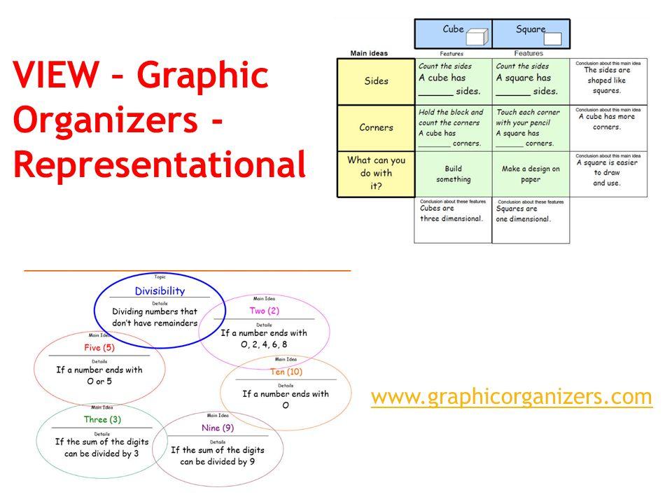 VIEW – Graphic Organizers - Representational www.graphicorganizers.com