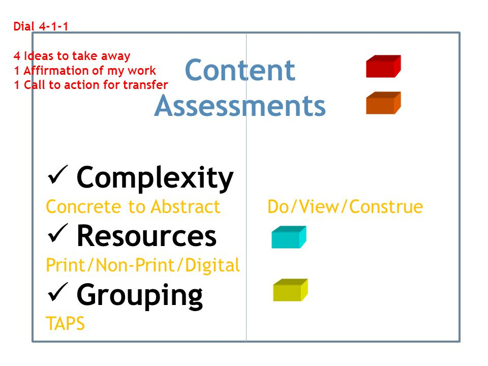 Content Assessments Complexity Concrete to Abstract Do/View/Construe Resources Print/Non-Print/Digital Grouping TAPS Dial 4-1-1 4 Ideas to take away 1 Affirmation of my work 1 Call to action for transfer