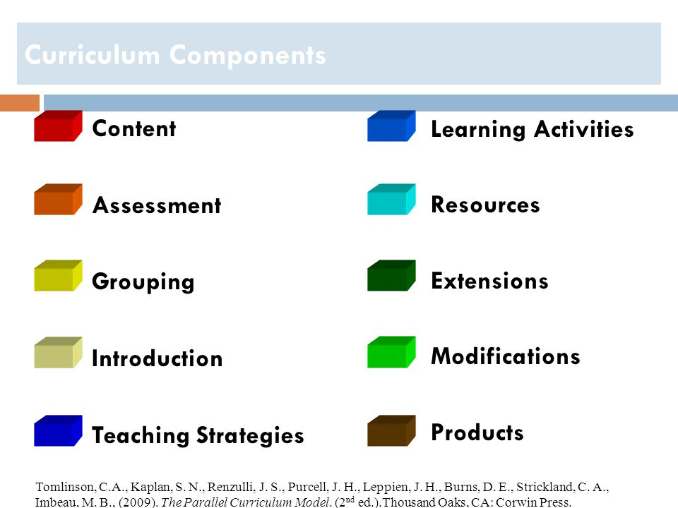Curriculum Components Content Assessment Grouping Introduction Teaching Strategies Learning Activities Resources Extensions Modifications Products Tomlinson, C.A., Kaplan, S.