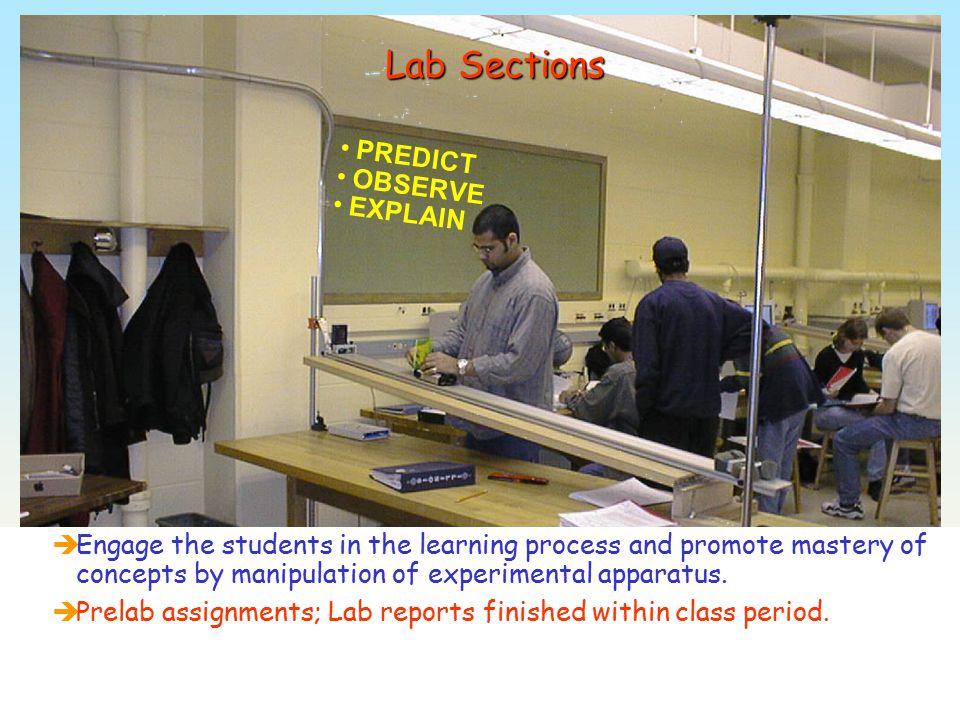 PKAL Workshop (June/02): Pg 10www.physics.uiuc.edu TA to the rescue.