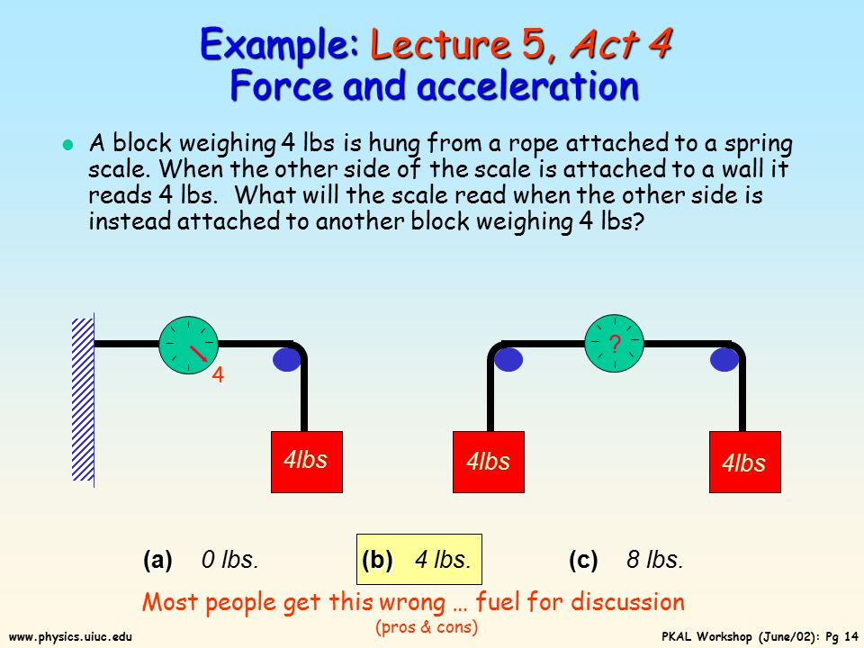 PKAL Workshop (June/02): Pg 13www.physics.uiuc.edu Active Learning in Lecture (ACTs): What's the big idea .