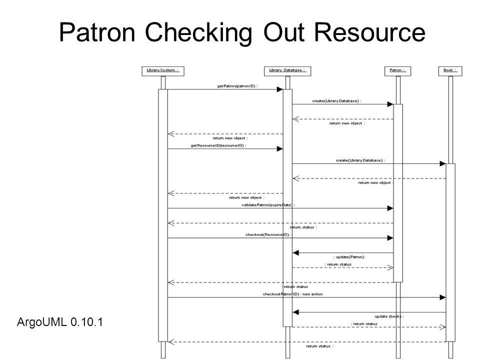 Patron Checking Out Resource ArgoUML 0.10.1