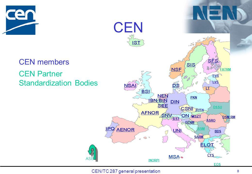 CEN/TC 287 general presentation 8 SUTN CYS EVS LVS LT PKN SIST DZNM EOS FATRM ISSM INORPI DSSU ASRO MSZT BDS SARM DSM RM CEN CEN members CEN Partner Standardization Bodies ASB