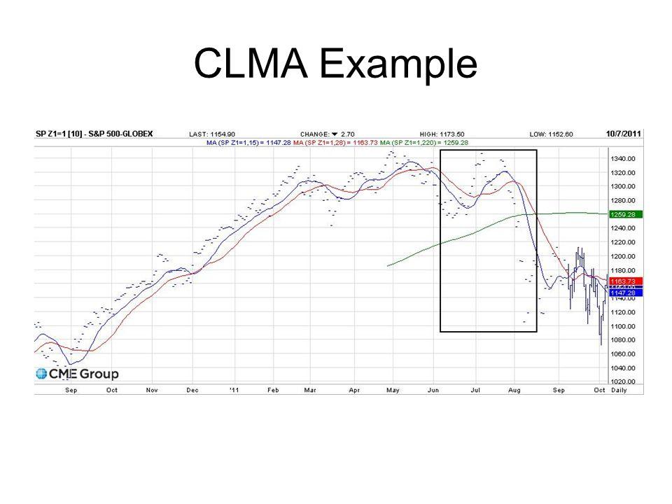 CLMA Example