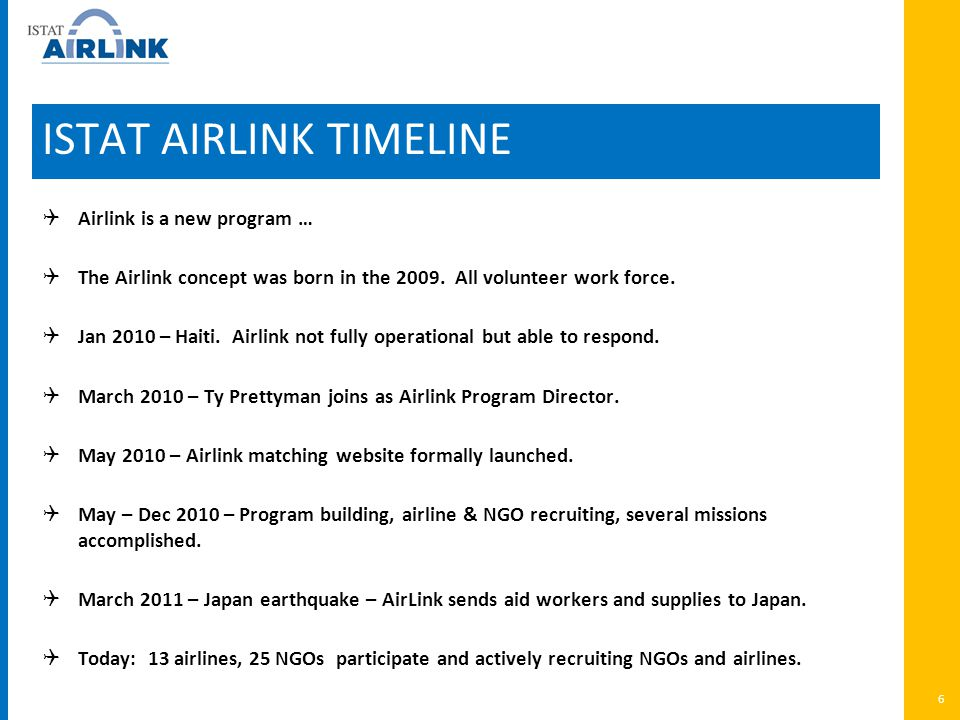 ISTAT AIRLINK TIMELINE  Airlink is a new program …  The Airlink concept was born in the 2009.