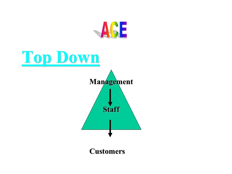 Top Down Management Management Staff Staff Customers Customers