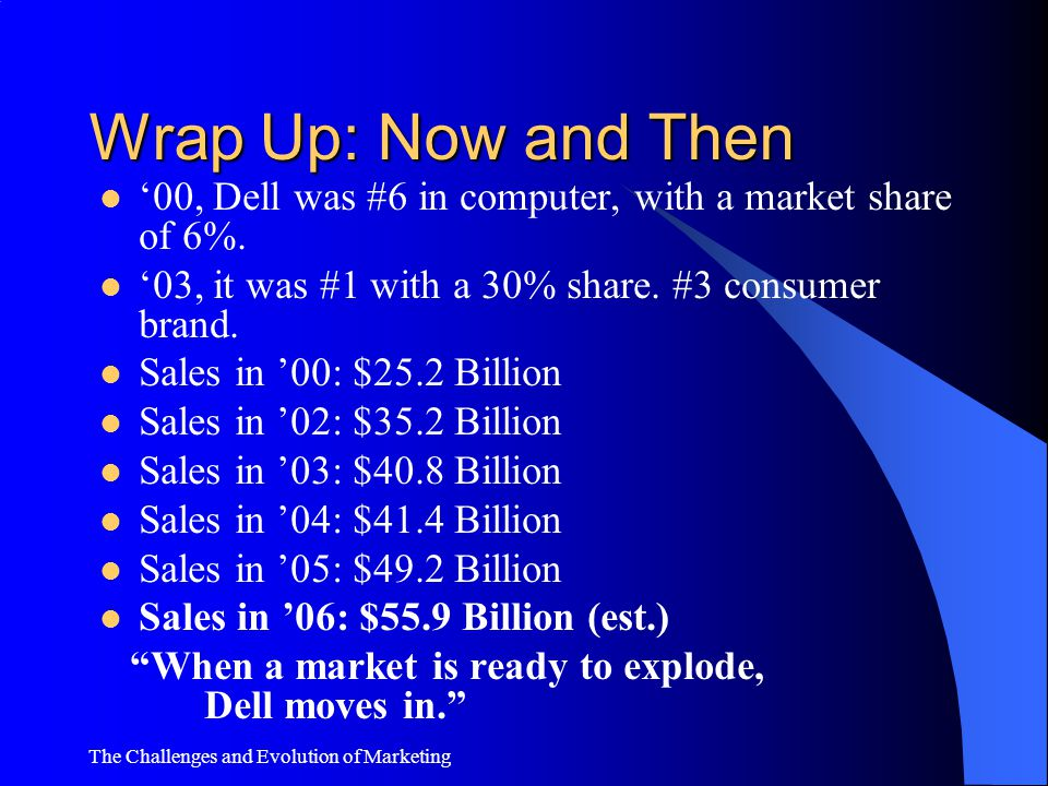 The Challenges and Evolution of Marketing Wrap Up: Now and Then Michael Dell cares about operating margins. Dell stock has been valued at a P/E multip
