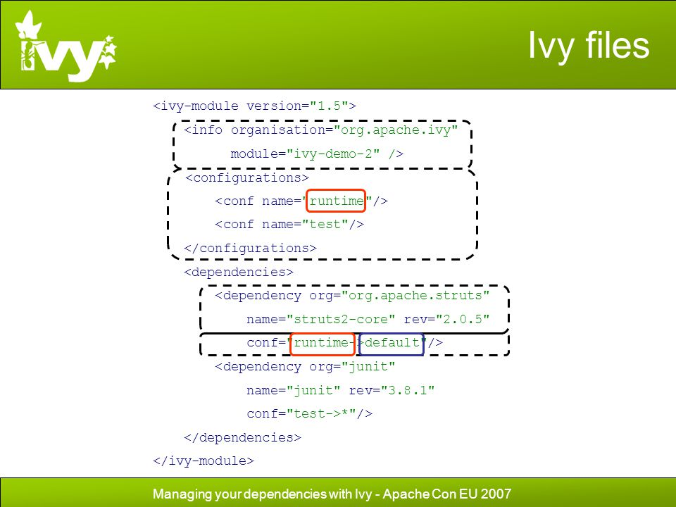 Managing your dependencies with Ivy - Apache Con EU 2007 Ivy files <info organisation=