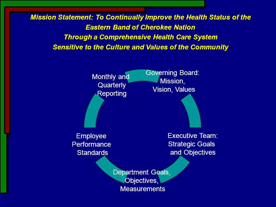 Mission Statement: To Continually Improve the Health Status of the Eastern Band of Cherokee Nation Through a Comprehensive Health Care System Sensitiv