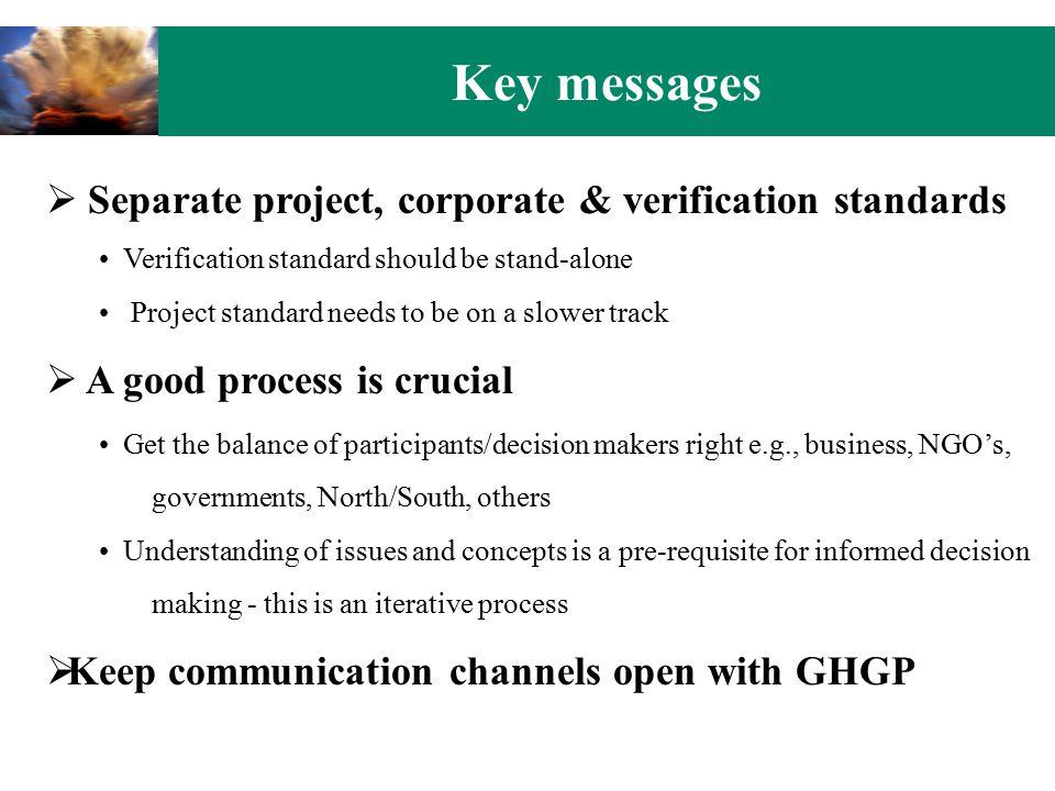 GHG Protocol Initiative Thank You www.ghgprotocol.org