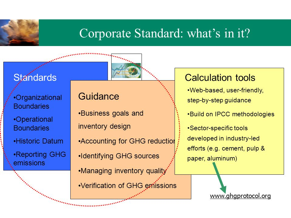 Standards Organizational Boundaries Operational Boundaries Historic Datum Reporting GHG emissions Guidance Business goals and inventory design Accounting for GHG reductions Identifying GHG sources Managing inventory quality Verification of GHG emissions Calculation tools Web-based, user-friendly, step-by-step guidance Build on IPCC methodologies Sector-specific tools developed in industry-led efforts (e.g.
