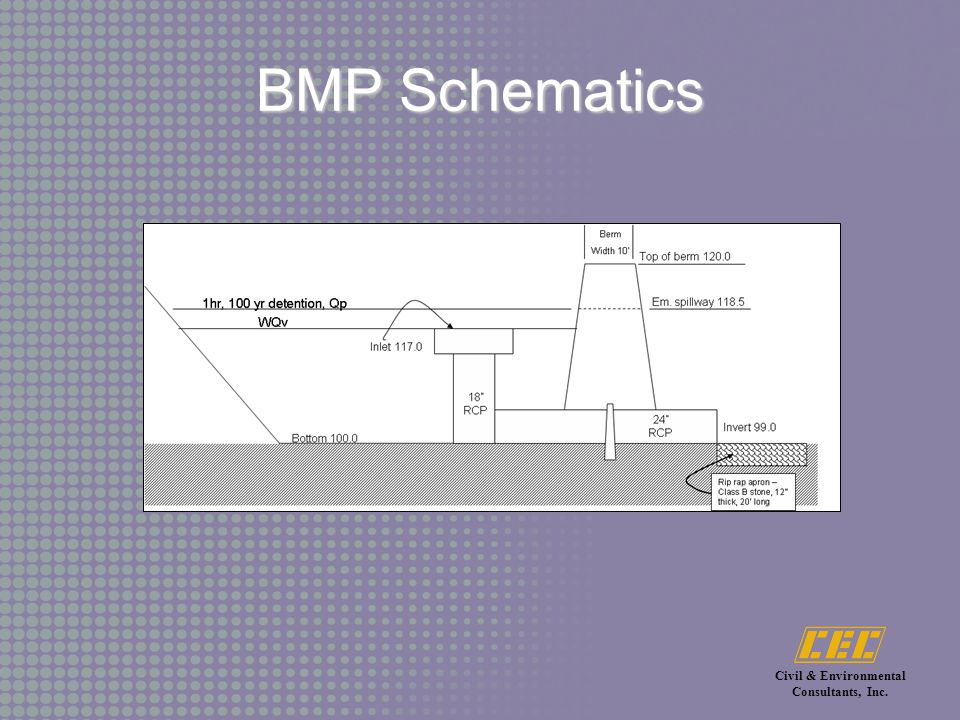 Civil & Environmental Consultants, Inc. BMP Schematics
