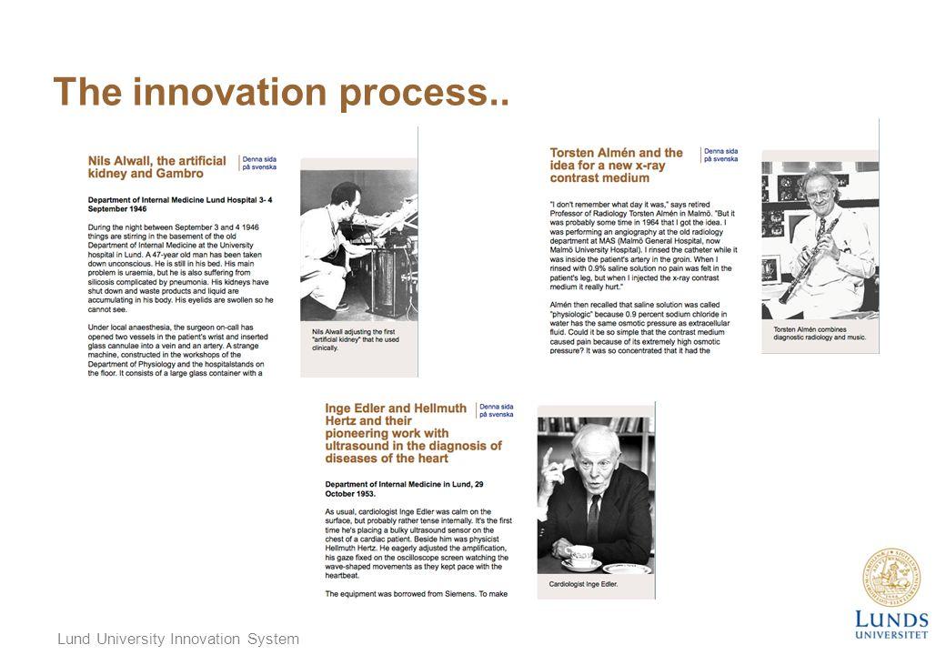 Lund University Innovation System The innovation process..