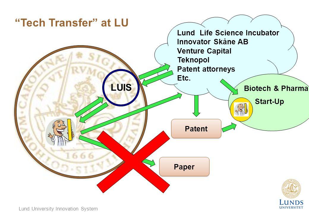 "Lund University Innovation System ""Tech Transfer"" at LU LUIS Patent Paper Lund Life Science Incubator Innovator Skåne AB Venture Capital Teknopol Pate"