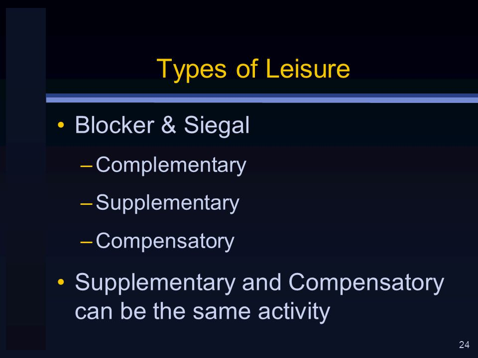 24 Types of Leisure Blocker & Siegal –Complementary –Supplementary –Compensatory Supplementary and Compensatory can be the same activity