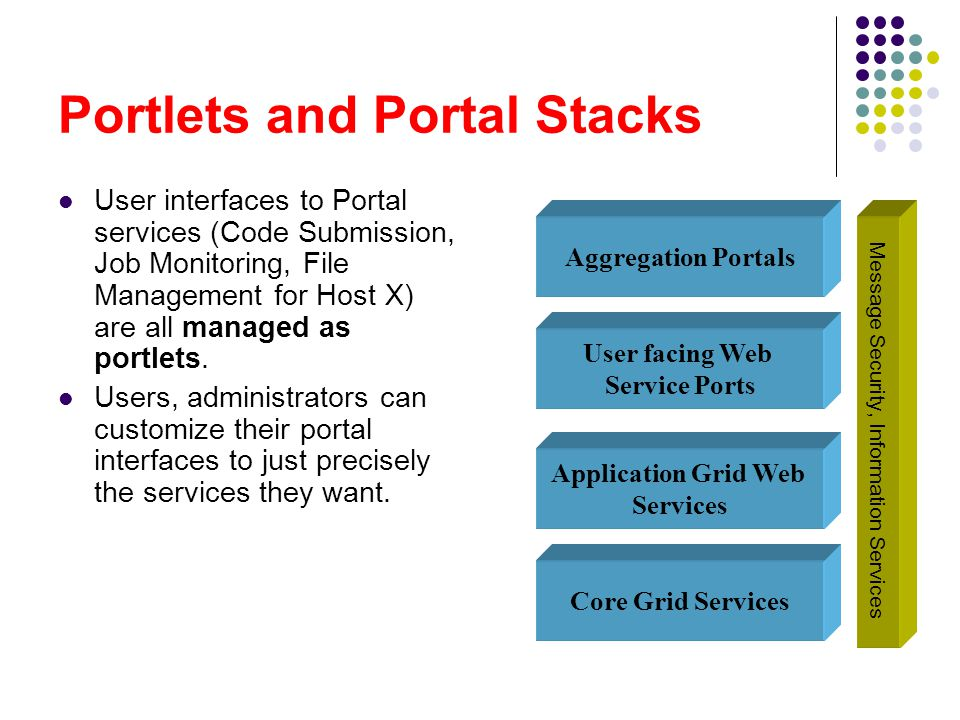 Portlets and Portal Stacks User interfaces to Portal services (Code Submission, Job Monitoring, File Management for Host X) are all managed as portlets.