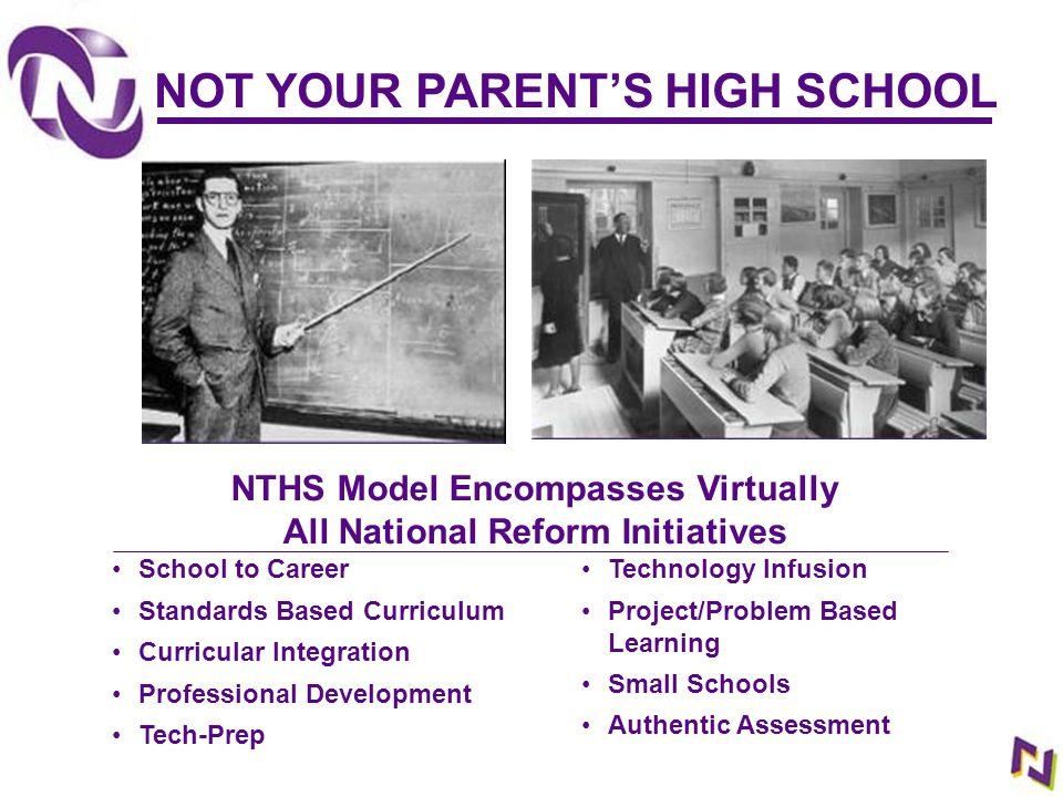 NOT YOUR PARENT'S HIGH SCHOOL NTHS Model Encompasses Virtually All National Reform Initiatives School to Career Standards Based Curriculum Curricular