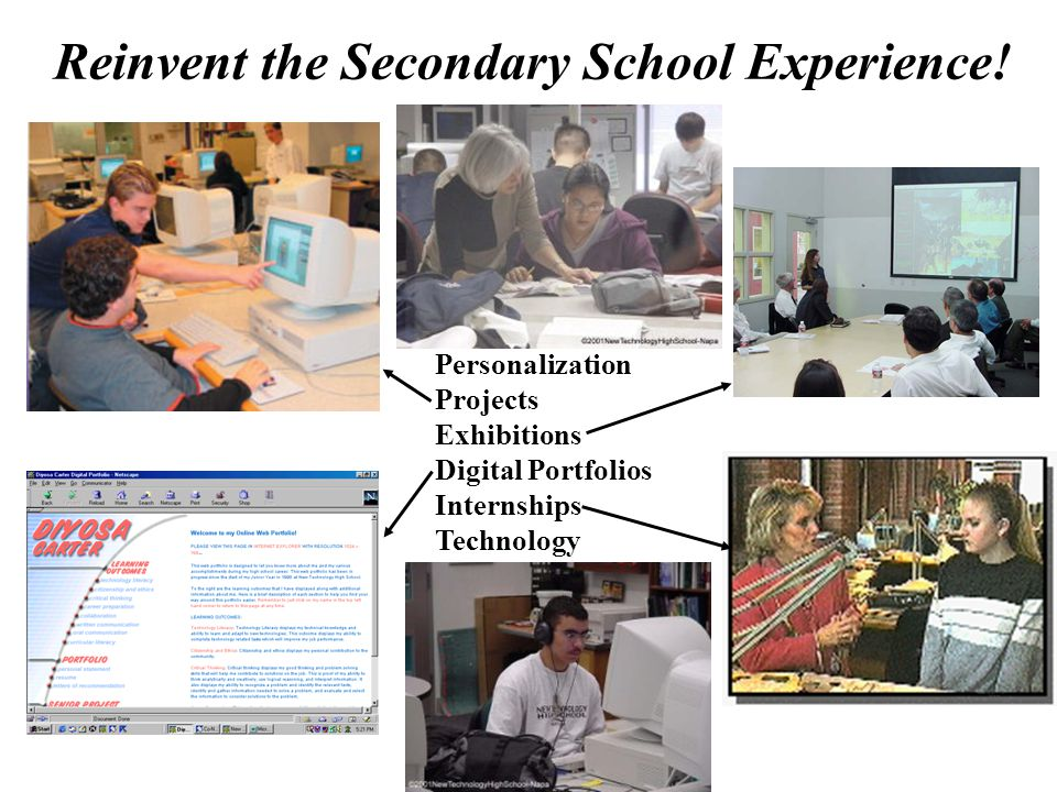 Personalization Projects Exhibitions Digital Portfolios Internships Technology Reinvent the Secondary School Experience!