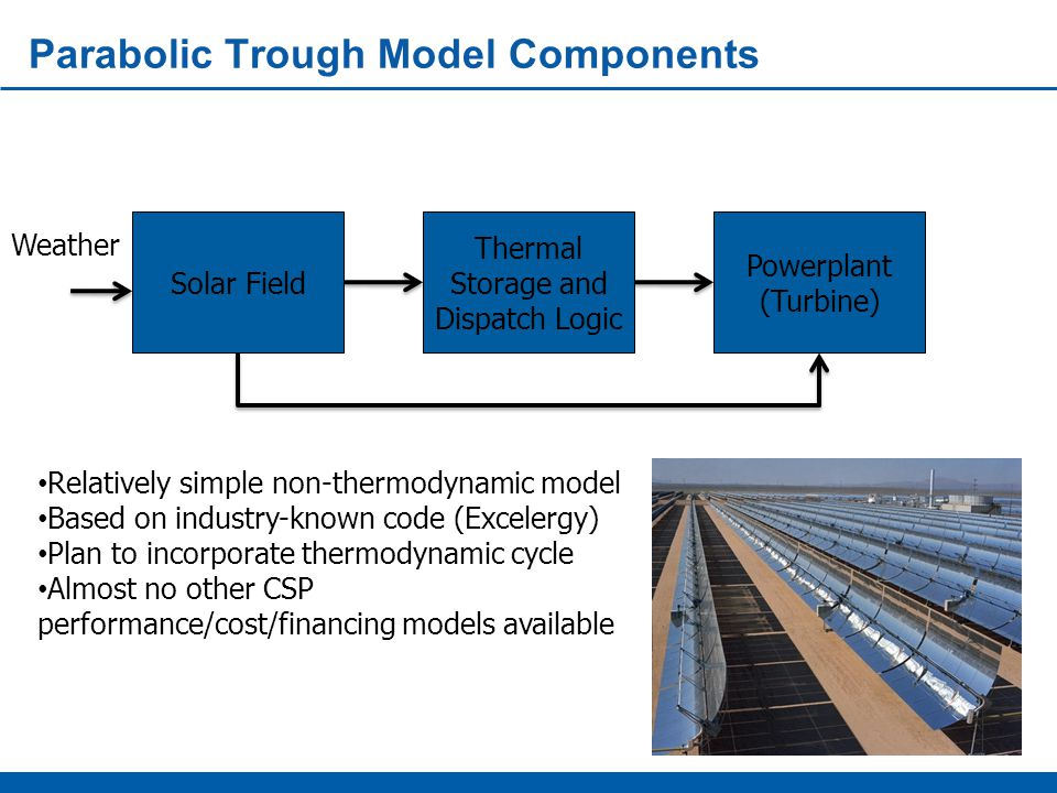 Parabolic Trough Model Components Solar Field Thermal Storage and Dispatch Logic Powerplant (Turbine) Weather Relatively simple non-thermodynamic model Based on industry-known code (Excelergy) Plan to incorporate thermodynamic cycle Almost no other CSP performance/cost/financing models available