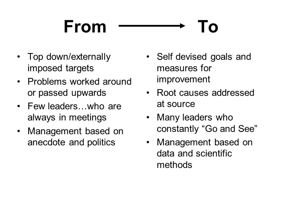From To Top down/externally imposed targets Problems worked around or passed upwards Few leaders…who are always in meetings Management based on anecdote and politics Self devised goals and measures for improvement Root causes addressed at source Many leaders who constantly Go and See Management based on data and scientific methods