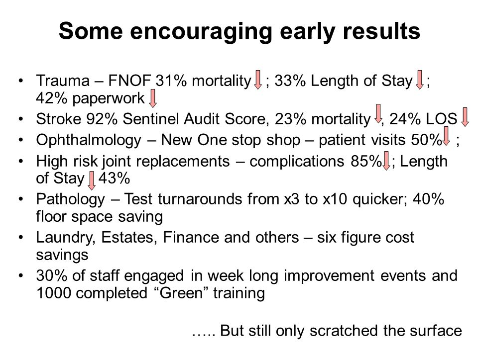 Some encouraging early results Trauma – FNOF 31% mortality ; 33% Length of Stay ; 42% paperwork Stroke 92% Sentinel Audit Score, 23% mortality, 24% LOS Ophthalmology – New One stop shop – patient visits 50% ; High risk joint replacements – complications 85% ; Length of Stay 43% Pathology – Test turnarounds from x3 to x10 quicker; 40% floor space saving Laundry, Estates, Finance and others – six figure cost savings 30% of staff engaged in week long improvement events and 1000 completed Green training …..