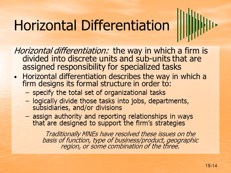 15-14 Horizontal Differentiation Horizontal differentiation: the way in which a firm is divided into discrete units and sub-units that are assigned responsibility for specialized tasks Horizontal differentiation describes the way in which a firm designs its formal structure in order to: –specify the total set of organizational tasks –logically divide those tasks into jobs, departments, subsidiaries, and/or divisions –assign authority and reporting relationships in ways that are designed to support the firm's strategies Traditionally MNEs have resolved these issues on the basis of function, type of business/product, geographic region, or some combination of the three.