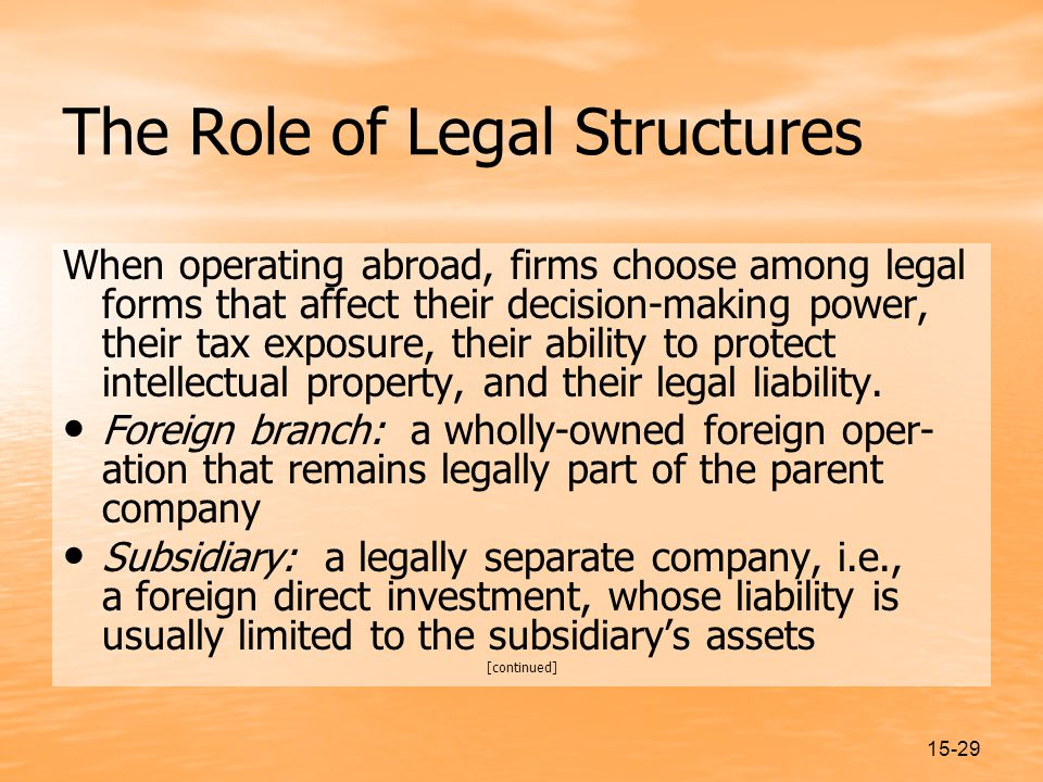 15-29 The Role of Legal Structures When operating abroad, firms choose among legal forms that affect their decision-making power, their tax exposure, their ability to protect intellectual property, and their legal liability.