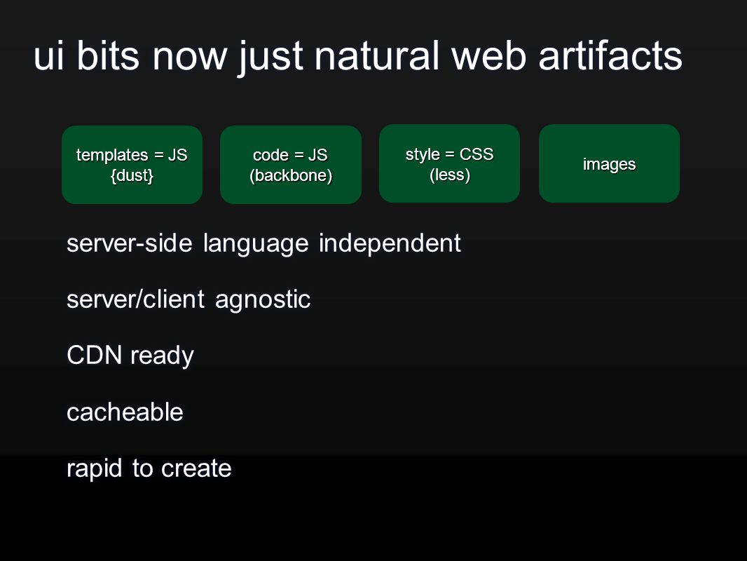 ui bits now just natural web artifacts server-side language independent server/client agnostic CDN ready cacheable rapid to create server-side language independent server/client agnostic CDN ready cacheable rapid to create code = JS (backbone) templates = JS {dust} style = CSS (less)images