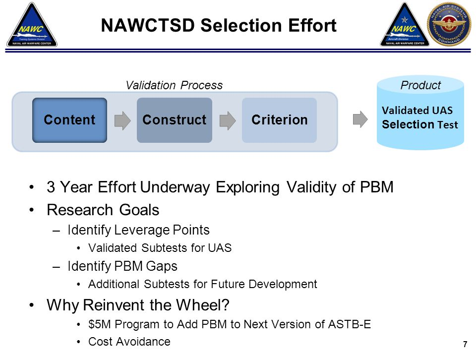 NAWCTSD Selection Effort 3 Year Effort Underway Exploring Validity of PBM Research Goals –Identify Leverage Points Validated Subtests for UAS –Identif