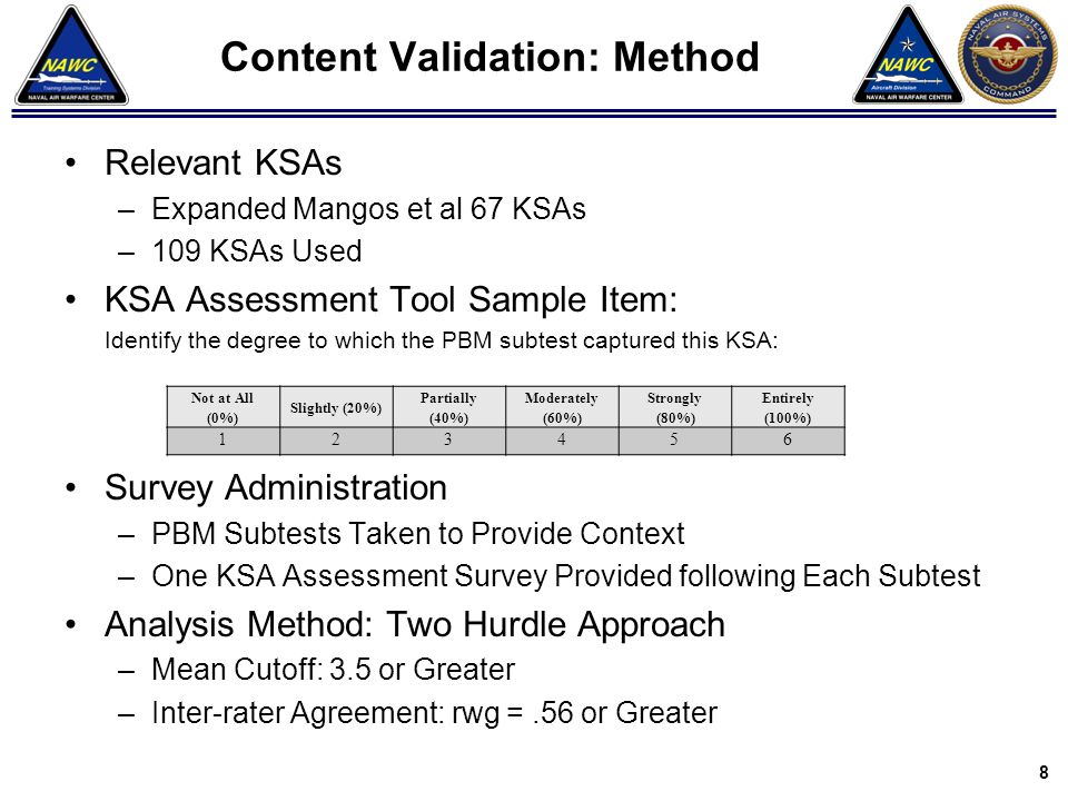 Content Validation: Method Relevant KSAs –Expanded Mangos et al 67 KSAs –109 KSAs Used KSA Assessment Tool Sample Item: Identify the degree to which t