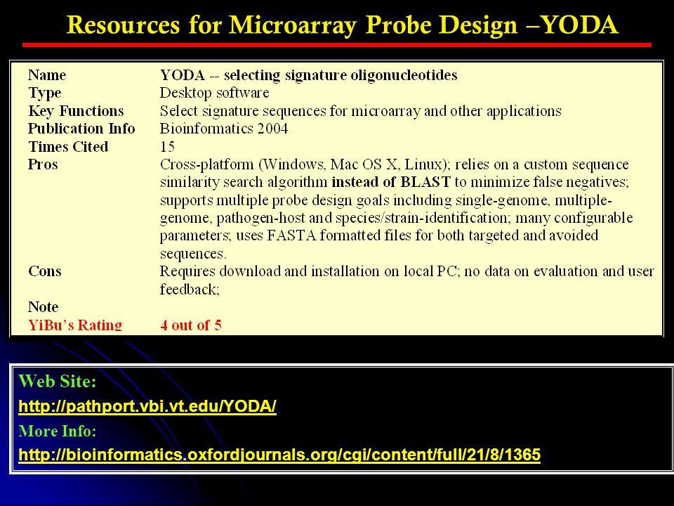 Web Site: http://pathport.vbi.vt.edu/YODA/ More Info: http://bioinformatics.oxfordjournals.org/cgi/content/full/21/8/1365 Resources for Microarray Pro