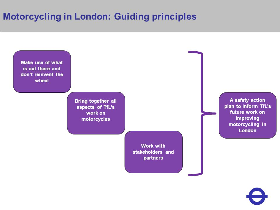 Heading Motorcycling in London: Guiding principles Make use of what is out there and don't reinvent the wheel Bring together all aspects of TfL's work on motorcycles Work with stakeholders and partners A safety action plan to inform TfL's future work on improving motorcycling in London