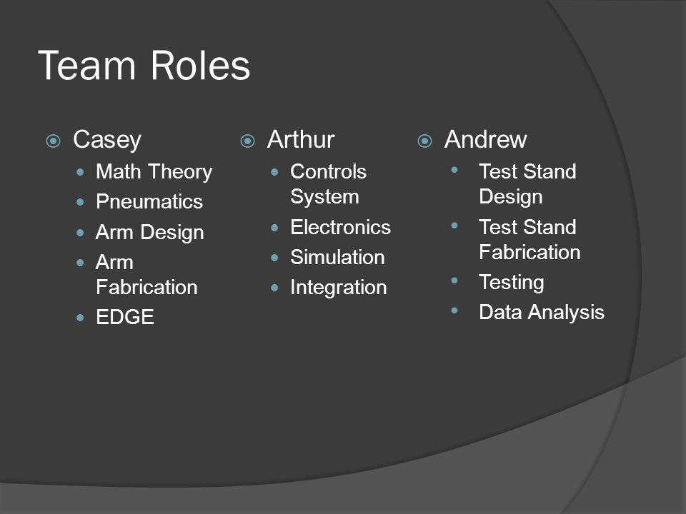 Team Roles  Casey Math Theory Pneumatics Arm Design Arm Fabrication EDGE  Arthur Controls System Electronics Simulation Integration  Andrew Test Stand Design Test Stand Fabrication Testing Data Analysis