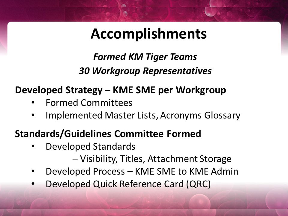 Accomplishments Formed KM Tiger Teams 30 Workgroup Representatives Developed Strategy – KME SME per Workgroup Formed Committees Implemented Master Lists, Acronyms Glossary Standards/Guidelines Committee Formed Developed Standards – Visibility, Titles, Attachment Storage Developed Process – KME SME to KME Admin Developed Quick Reference Card (QRC)