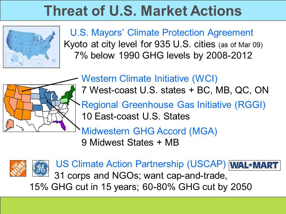 Threat of U.S. Market Actions U.S.