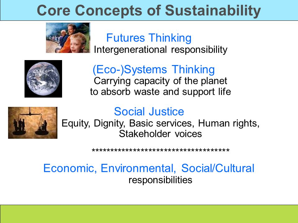 Core Concepts of Sustainability Futures Thinking Intergenerational responsibility (Eco-)Systems Thinking Carrying capacity of the planet to absorb waste and support life Social Justice Equity, Dignity, Basic services, Human rights, Stakeholder voices ************************************ Economic, Environmental, Social/Cultural responsibilities