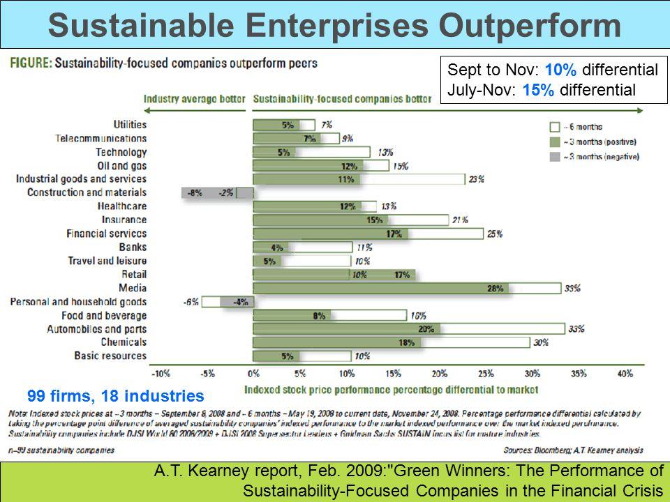 Sustainable Enterprises Outperform A.T. Kearney report, Feb.
