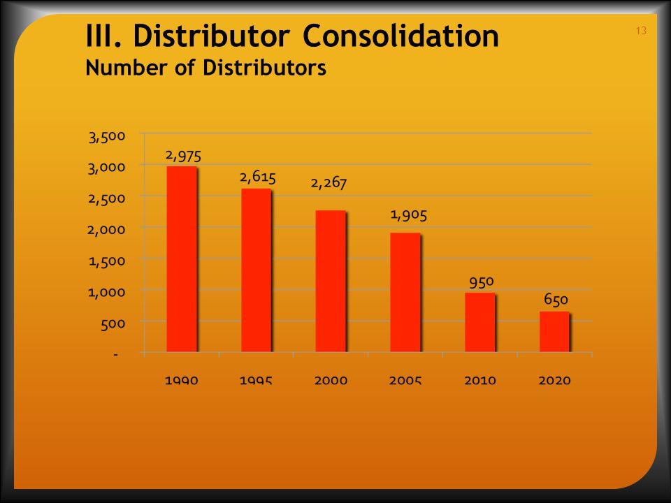 III. Distributor Consolidation Number of Distributors 13