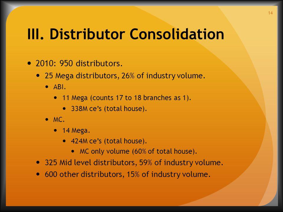 III. Distributor Consolidation 2010: 950 distributors.