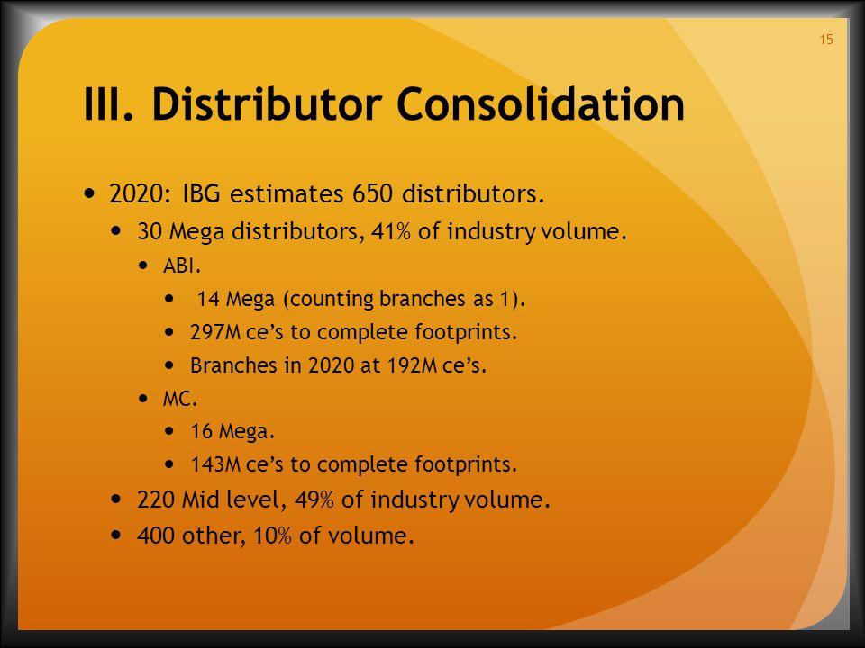 III. Distributor Consolidation 2020: IBG estimates 650 distributors.
