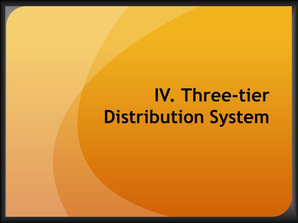 IV. Three-tier Distribution System