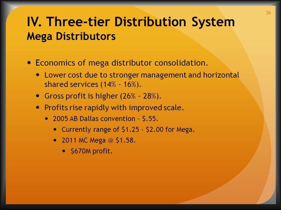 IV. Three-tier Distribution System Mega Distributors Economics of mega distributor consolidation.