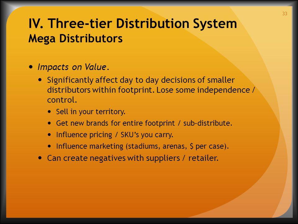 IV. Three-tier Distribution System Mega Distributors Impacts on Value.