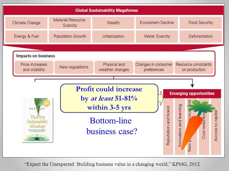 Bottom-line business case.