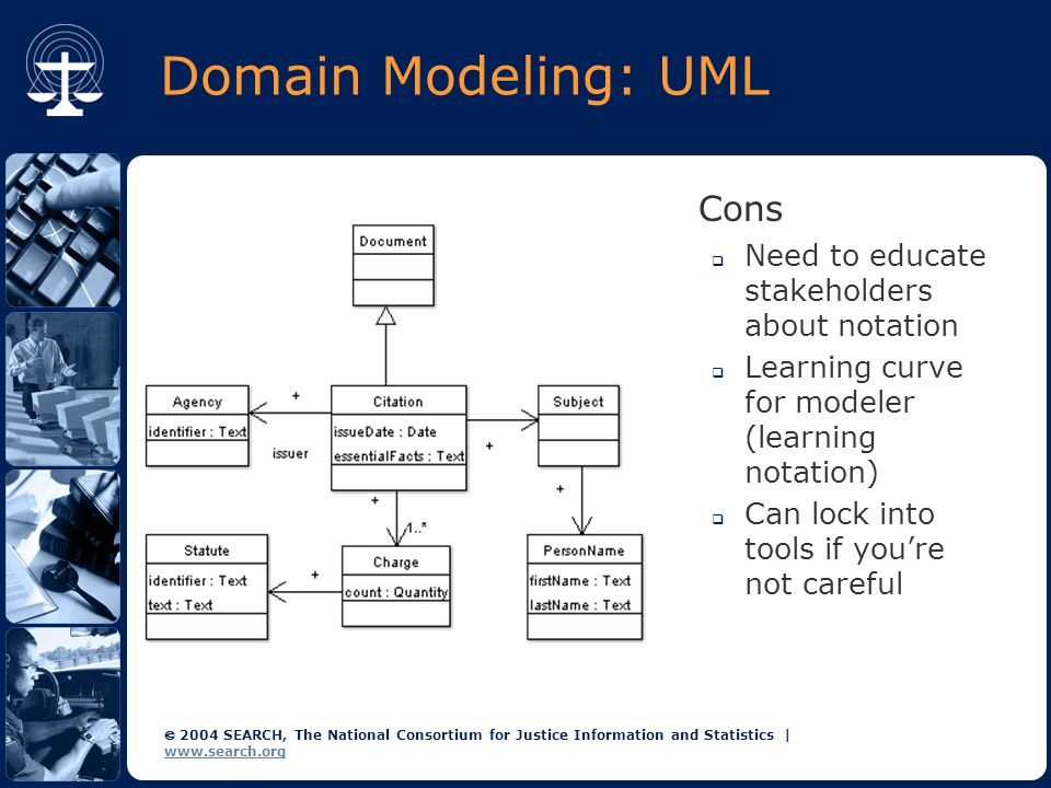  2004 SEARCH, The National Consortium for Justice Information and Statistics | www.search.org Domain Modeling: UML Cons  Need to educate stakeholders about notation  Learning curve for modeler (learning notation)  Can lock into tools if you're not careful