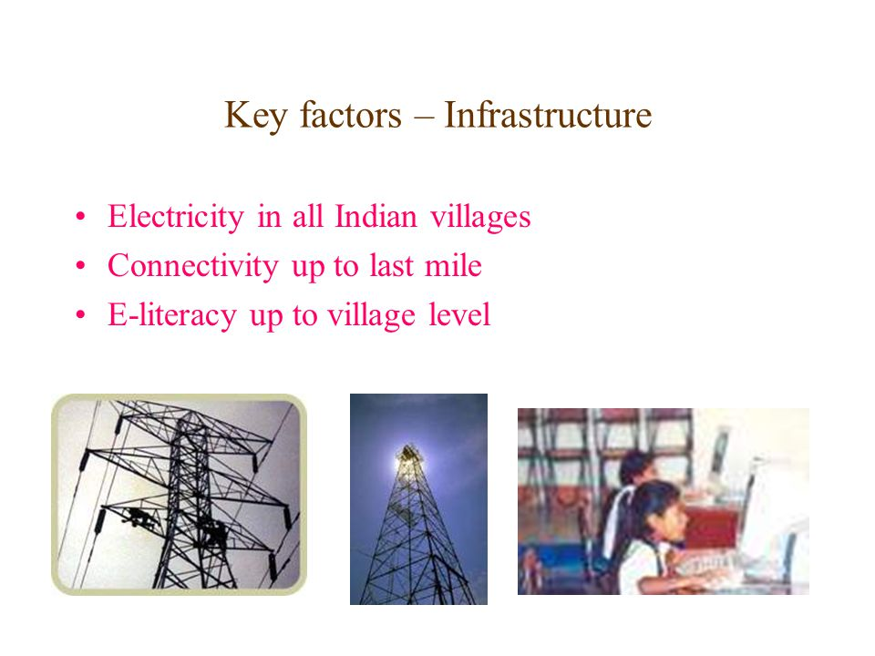 Key factors – Infrastructure Electricity in all Indian villages Connectivity up to last mile E-literacy up to village level