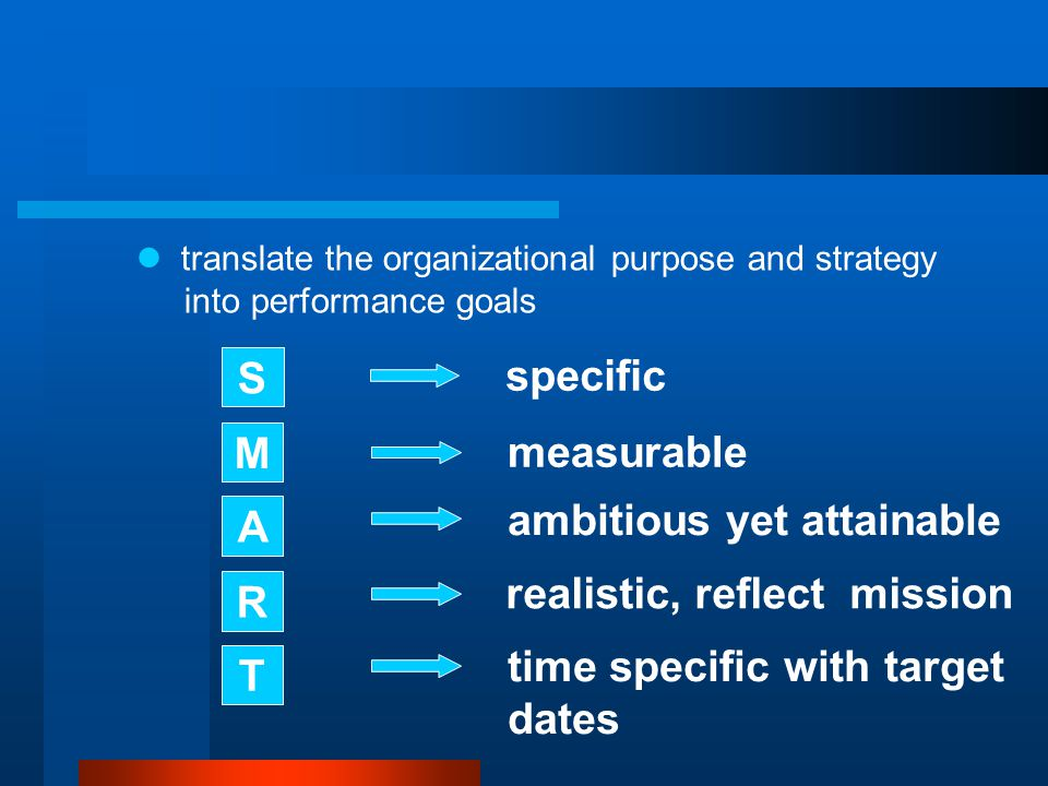 translate the organizational purpose and strategy into performance goals S M A R T specific measurable ambitious yet attainable realistic, reflect mis