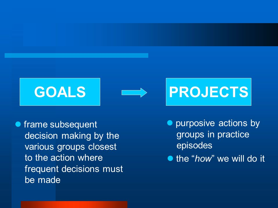 GOALSPROJECTS purposive actions by groups in practice episodes frame subsequent decision making by the various groups closest to the action where frequent decisions must be made the how we will do it